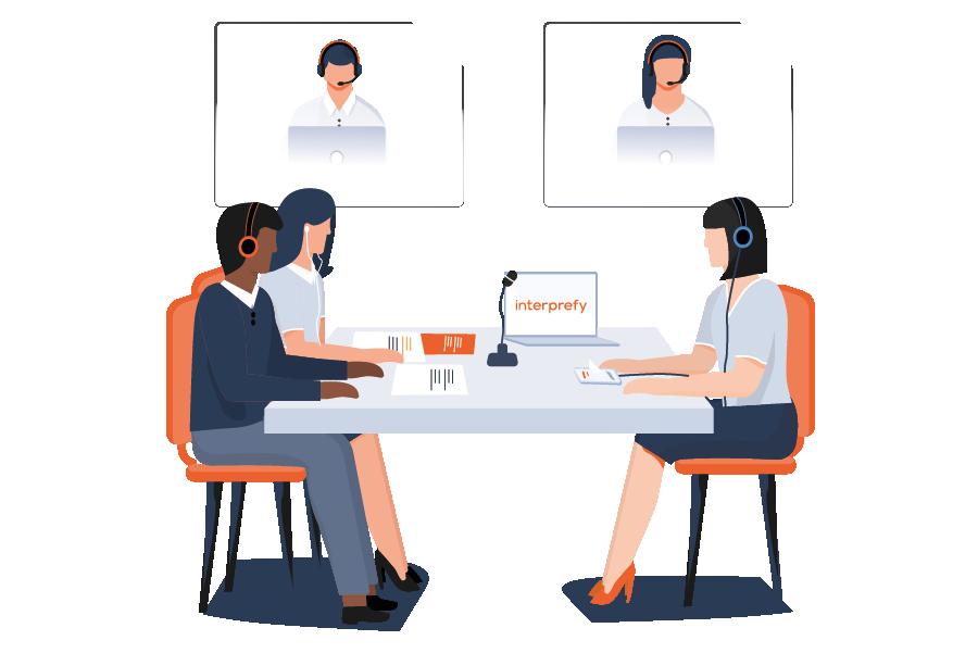 Remote Interpreting for board meetings